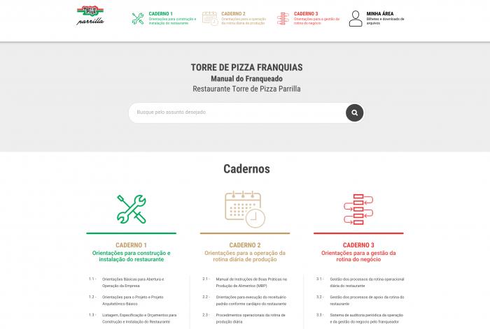 Página prinacipal da extranet da Torre de Pizza